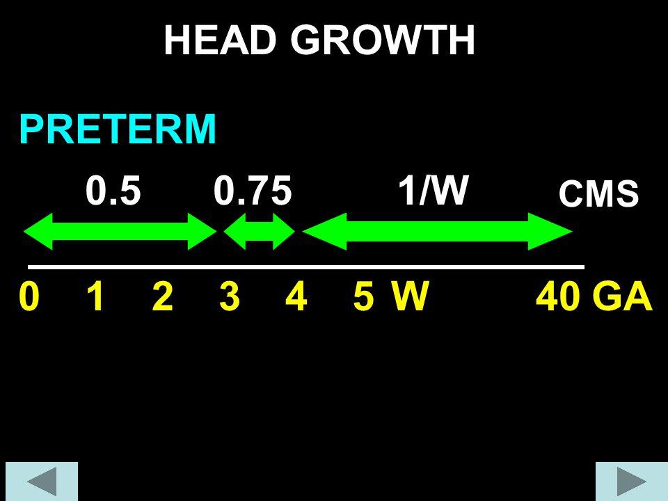 1240W HEAD GROWTH 0 0.51/W CMS PRETERM 0.75 345GA