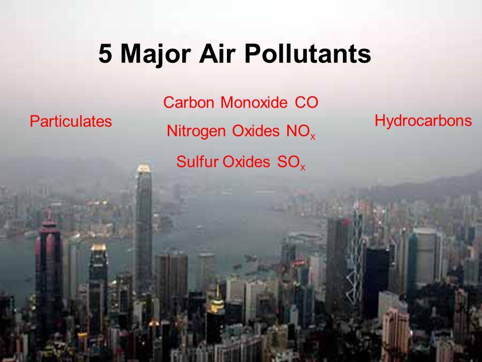 5 Major Air Pollutants Carbon Monoxide CO Nitrogen Oxides NO x Sulfur Oxides SO x Particulates Hydrocarbons