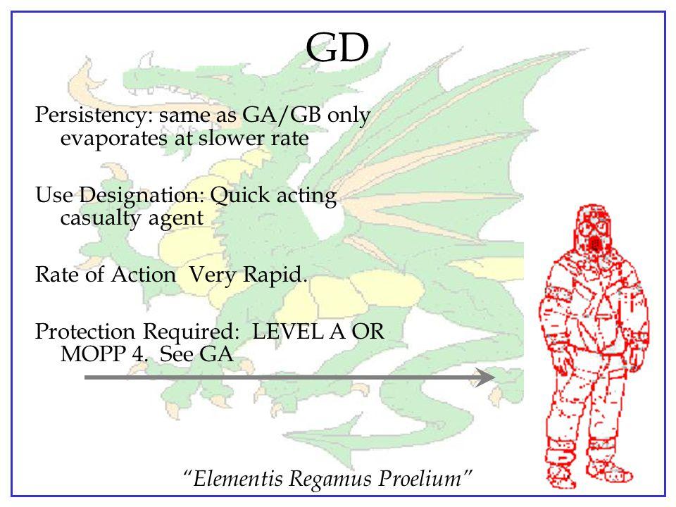 """Elementis Regamus Proelium"" SOMAN - GD Non Persistent Nerve Agent Appearance…..colorless liquid Odor…..fruity; impurities give camphor Vapor density:"