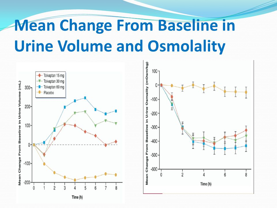 Mean Change From Baseline in Urine Volume and Osmolality