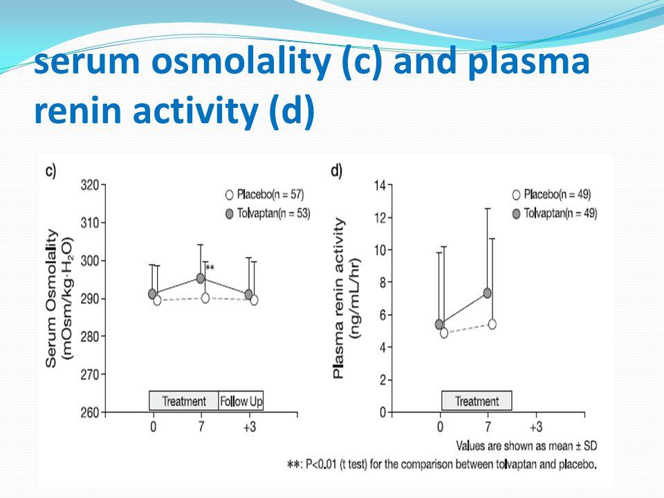 serum osmolality (c) and plasma renin activity (d)