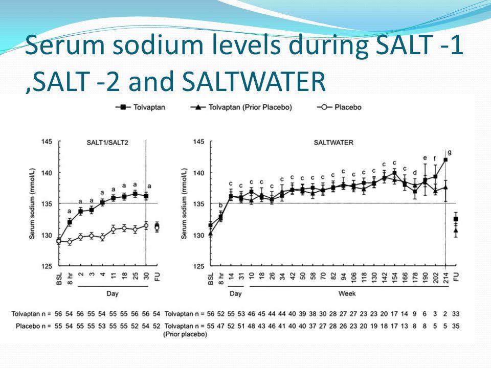 Serum sodium levels during SALT -1,SALT -2 and SALTWATER