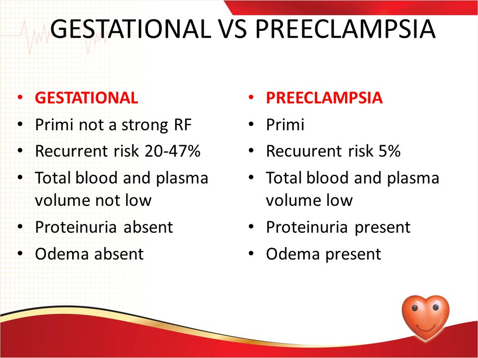 GESTATIONAL VS PREECLAMPSIA GESTATIONAL Primi not a strong RF Recurrent risk 20-47% Total blood and plasma volume not low Proteinuria absent Odema abs