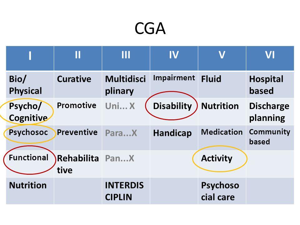CGA I IIIIIIVVVI Bio/ Physical CurativeMultidisci plinary Impairment FluidHospital based Psycho/ Cognitive Promotive Uni...