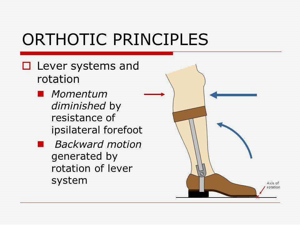 ORTHOTIC PRINCIPLES  Lever systems and rotation Momentum diminished by resistance of ipsilateral forefoot Backward motion generated by rotation of le