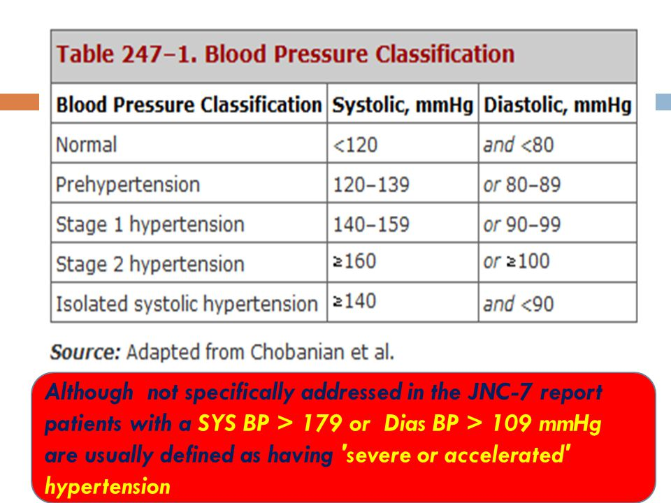 Although not specifically addressed in the JNC-7 report patients with a SYS BP > 179 or Dias BP > 109 mmHg are usually defined as having severe or accelerated hypertension
