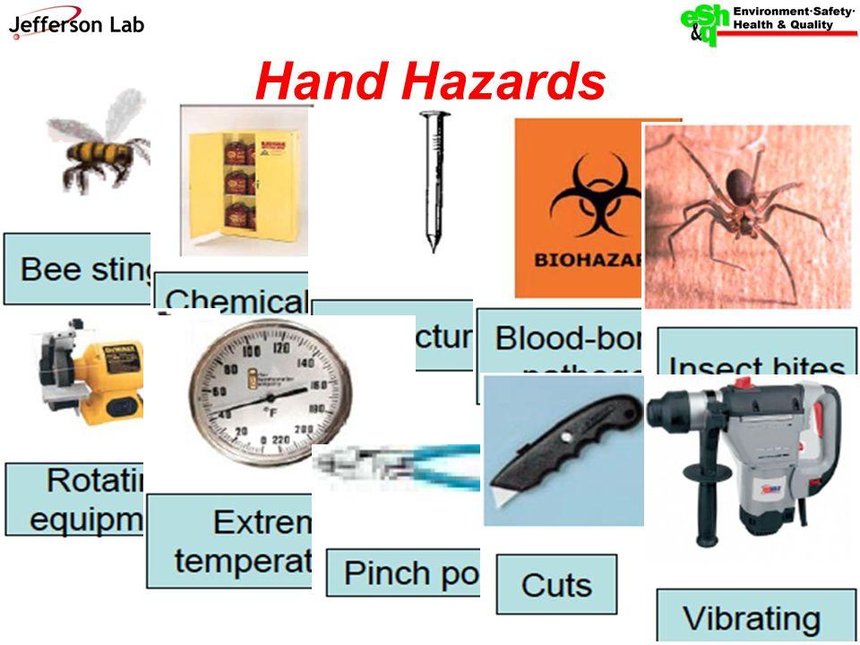 Hand Hazards 3 Slide 3