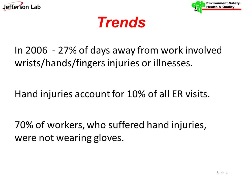 Trends In 2006 - 27% of days away from work involved wrists/hands/fingers injuries or illnesses.