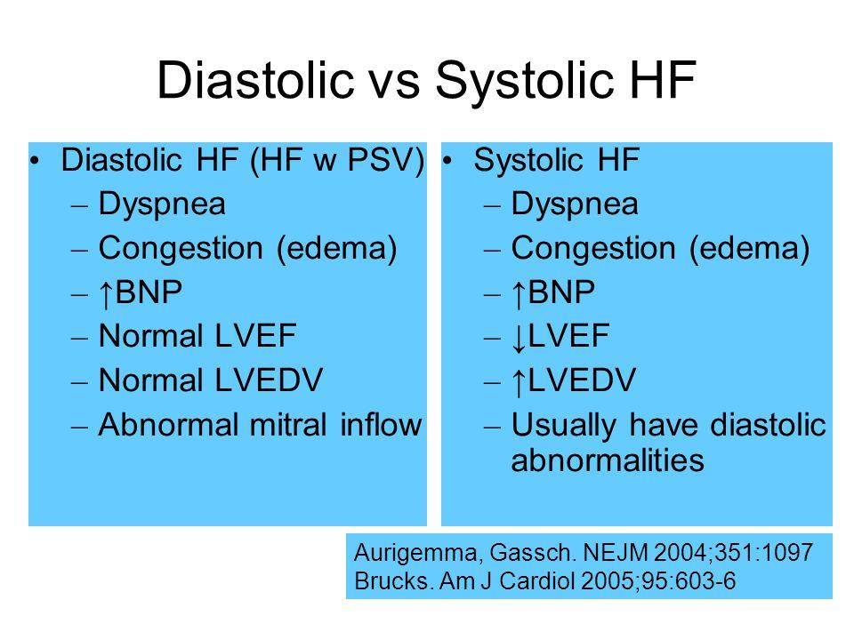 Diastolic vs Systolic HF Diastolic HF (HF w PSV) – Dyspnea – Congestion (edema) – ↑BNP – Normal LVEF – Normal LVEDV – Abnormal mitral inflow Systolic