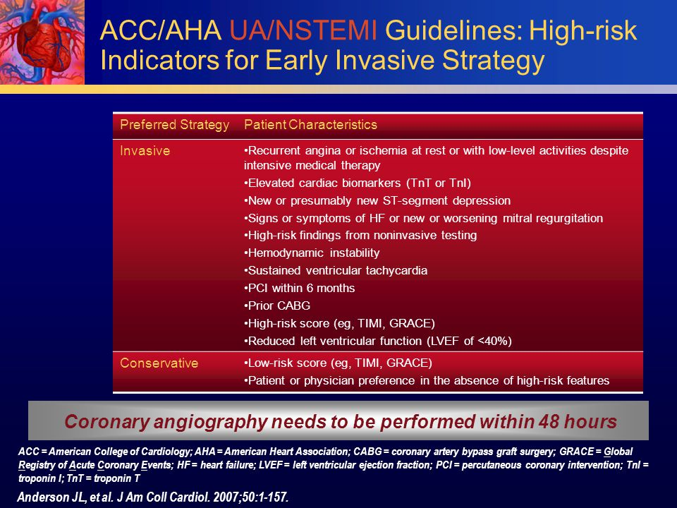 Anderson JL, et al. J Am Coll Cardiol. 2007;50:1-157. ACC/AHA UA/NSTEMI Guidelines: High-risk Indicators for Early Invasive Strategy Coronary angiogra