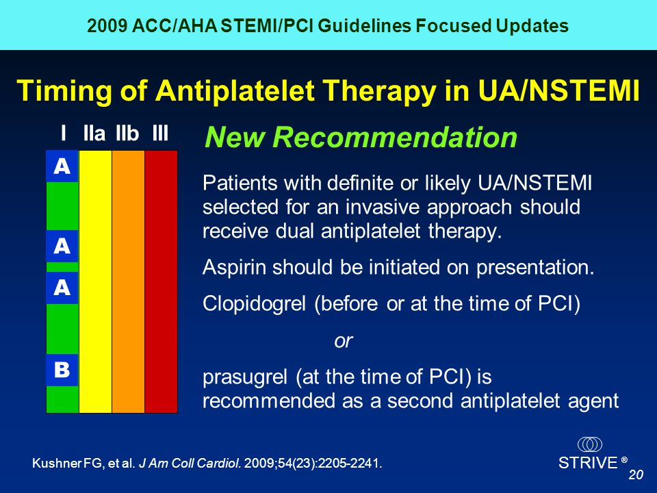 IIIaIIbIII STRIVE ® 20 Patients with definite or likely UA/NSTEMI selected for an invasive approach should receive dual antiplatelet therapy. Aspirin