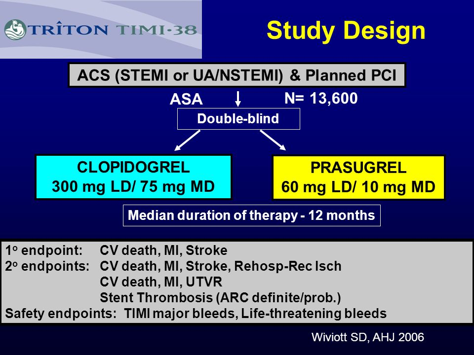 Study Design Double-blind ACS (STEMI or UA/NSTEMI) & Planned PCI ASA PRASUGREL 60 mg LD/ 10 mg MD CLOPIDOGREL 300 mg LD/ 75 mg MD 1 o endpoint: CV dea
