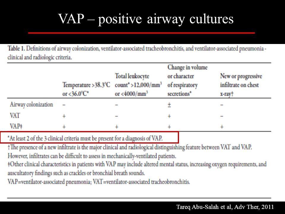 Tareq Abu-Salah et al, Adv Ther, 2011 VAP – positive airway cultures
