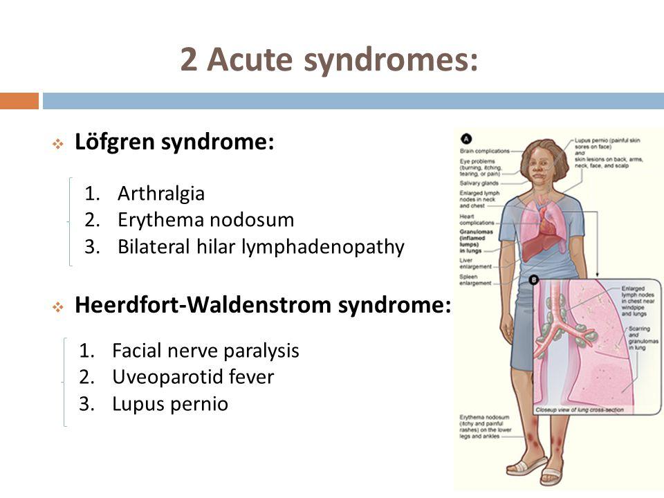 2 Acute syndromes:  Löfgren syndrome:  Heerdfort-Waldenstrom syndrome: 1.Arthralgia 2.Erythema nodosum 3.Bilateral hilar lymphadenopathy 1.Facial nerve paralysis 2.Uveoparotid fever 3.Lupus pernio