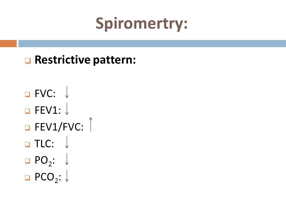 Spiromertry:  Restrictive pattern:  FVC:  FEV1:  FEV1/FVC:  TLC:  PO 2 :  PCO 2 :