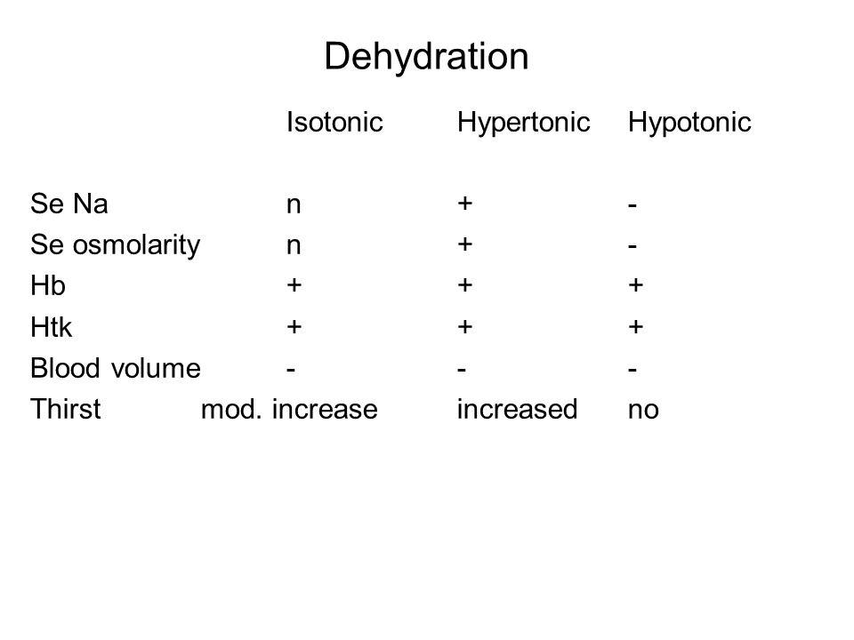 Dehydration IsotonicHypertonicHypotonic Se Nan+- Se osmolarityn+- Hb+++ Htk+++ Blood volume--- Thirst mod.