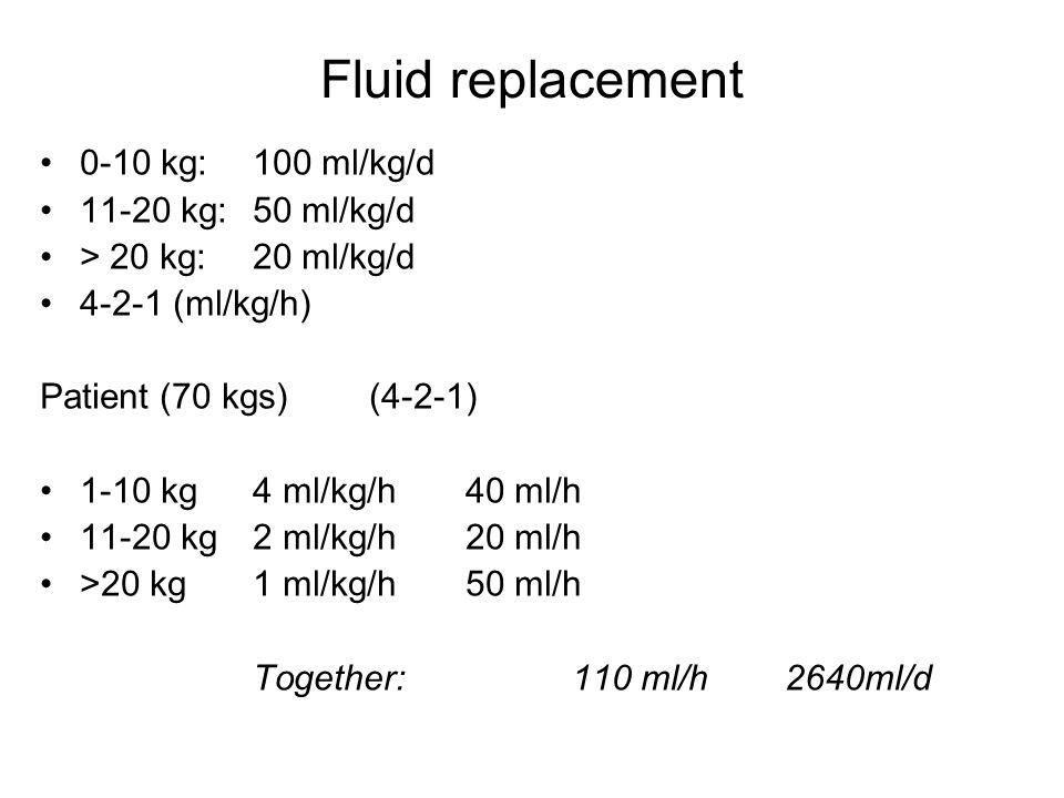 Fluid replacement 0-10 kg: 100 ml/kg/d 11-20 kg: 50 ml/kg/d > 20 kg: 20 ml/kg/d 4-2-1 (ml/kg/h) Patient (70 kgs) (4-2-1) 1-10 kg 4 ml/kg/h40 ml/h 11-20 kg 2 ml/kg/h20 ml/h >20 kg1 ml/kg/h50 ml/h Together:110 ml/h 2640ml/d
