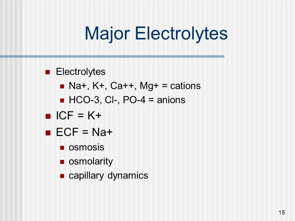 15 Major Electrolytes Electrolytes Na+, K+, Ca++, Mg+ = cations HCO-3, Cl-, PO-4 = anions ICF = K+ ECF = Na+ osmosis osmolarity capillary dynamics