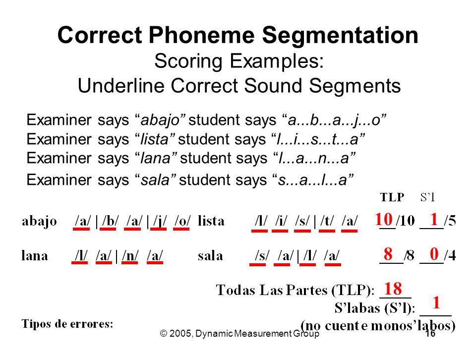 © 2005, Dynamic Measurement Group16 Examiner says abajo student says a...b...a...j...o Examiner says lista student says l...i...s...t...a Examiner says lana student says l...a...n...a Examiner says sala student says s...a...l...a Correct Phoneme Segmentation Scoring Examples: Underline Correct Sound Segments 18 10 1 1 8 0