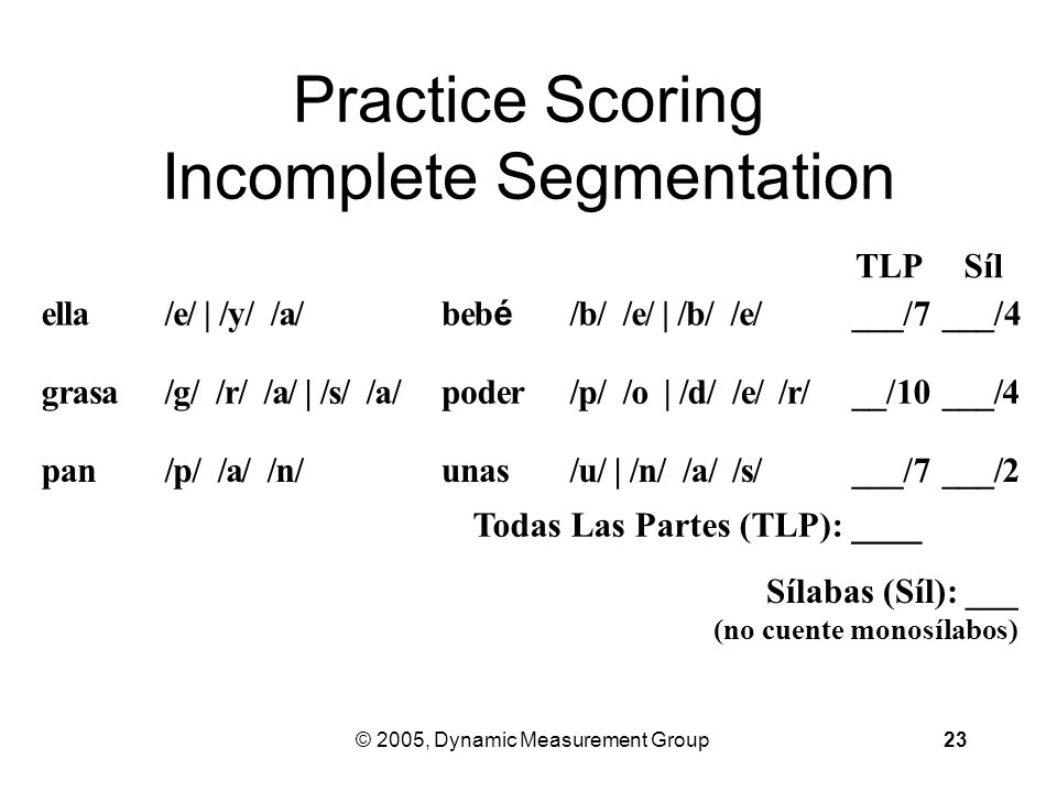 © 2005, Dynamic Measurement Group23 Practice Scoring Incomplete Segmentation ella /e/ | /y/ /a/ be bébé /b/ /e/ | /b/ /e/ ___/7 ___/4 grasa /g/ /r/ /a/ | /s/ /a/ poder /p/ /o | /d/ /e/ /r/ __/10 ___/4 pan /p/ /a/ /n/ unas /u/ | /n/ /a/ /s/ ___/7 ___/2 TLPSílSíl Todas Las Partes (TLP): ____ Sílabas (Síl): ___ (no cuente monosílabos)