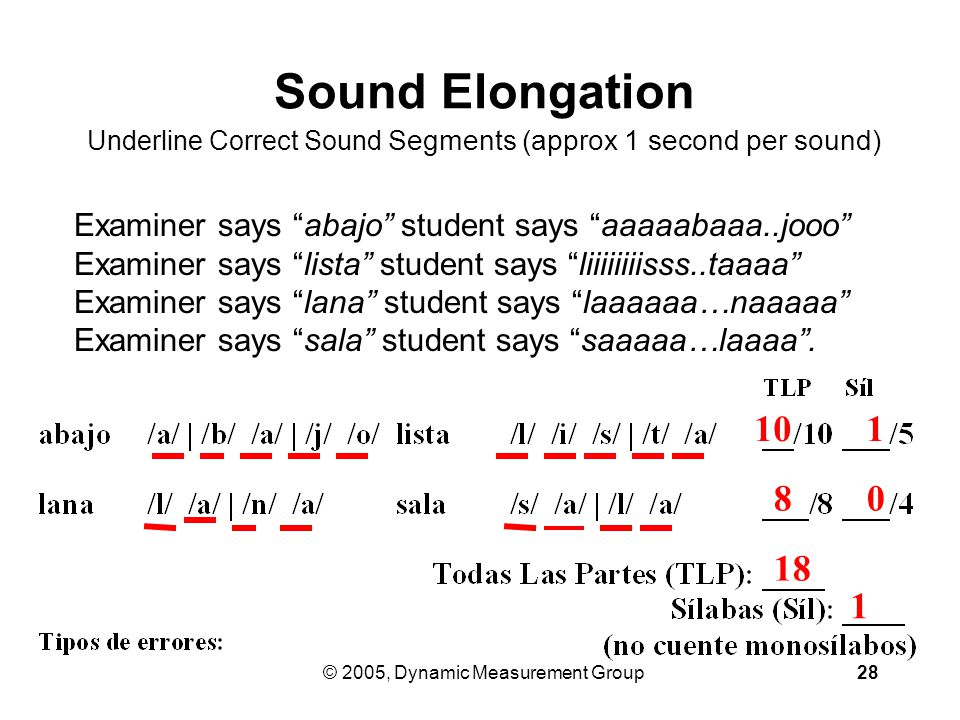 © 2005, Dynamic Measurement Group28 Sound Elongation Underline Correct Sound Segments (approx 1 second per sound) Examiner says abajo student says aaaaabaaa..jooo Examiner says lista student says liiiiiiiisss..taaaa Examiner says lana student says laaaaaa…naaaaa Examiner says sala student says saaaaa…laaaa .