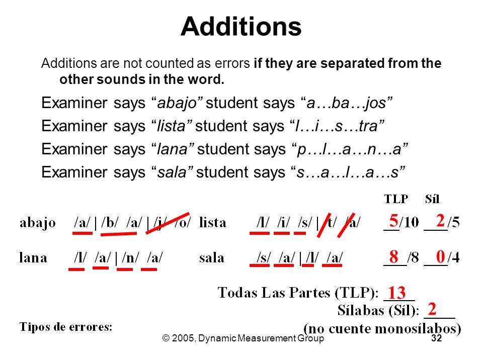 © 2005, Dynamic Measurement Group32 Additions Additions are not counted as errors if they are separated from the other sounds in the word.