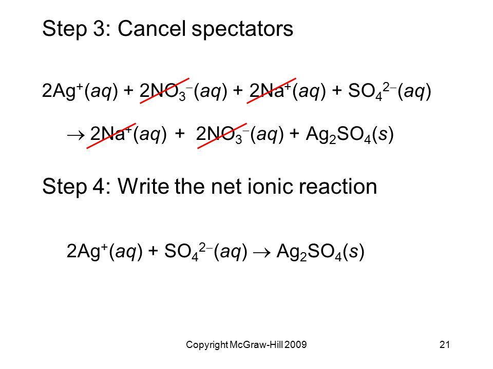 Copyright McGraw-Hill 200921 Step 3: Cancel spectators 2Ag + (aq) + 2NO 3  (aq) + 2Na + (aq) + SO 4 2  (aq)  2Na + (aq) + 2NO 3  (aq) + Ag 2 SO 4