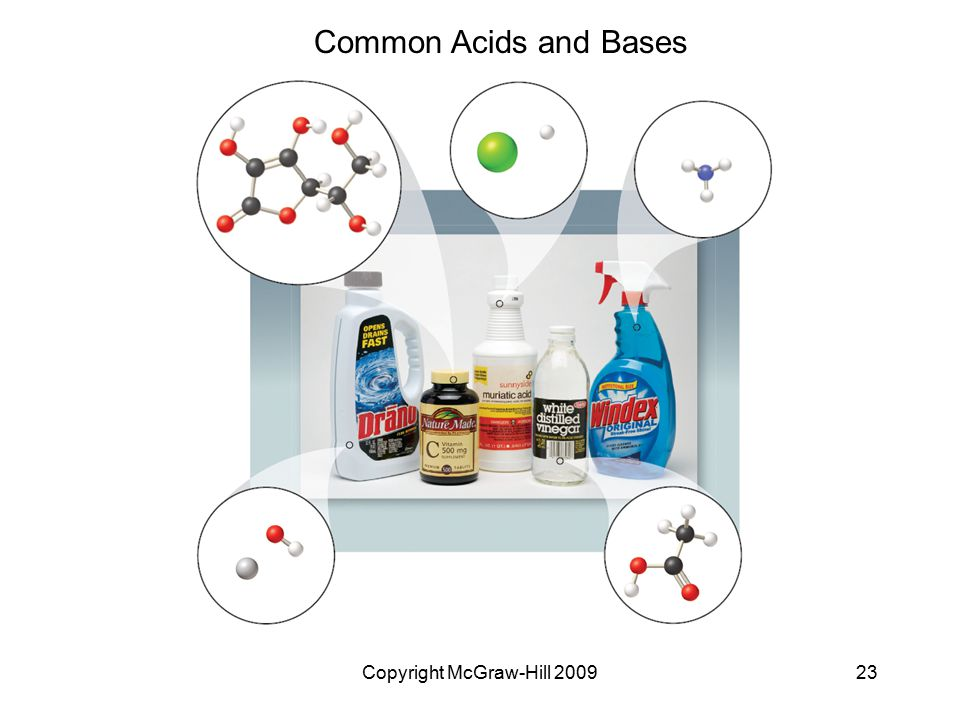 Copyright McGraw-Hill 200923 Common Acids and Bases