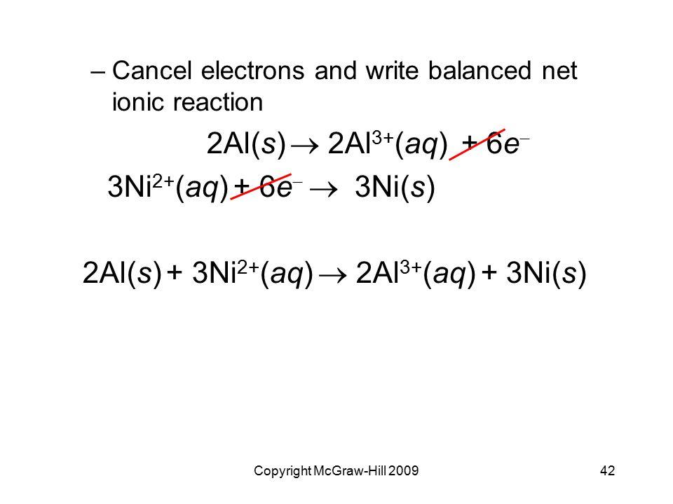 Copyright McGraw-Hill 200942 –Cancel electrons and write balanced net ionic reaction 2Al(s)  2Al 3+ (aq) + 6e  3Ni 2+ (aq) + 6e   3Ni(s) 2Al(s) +