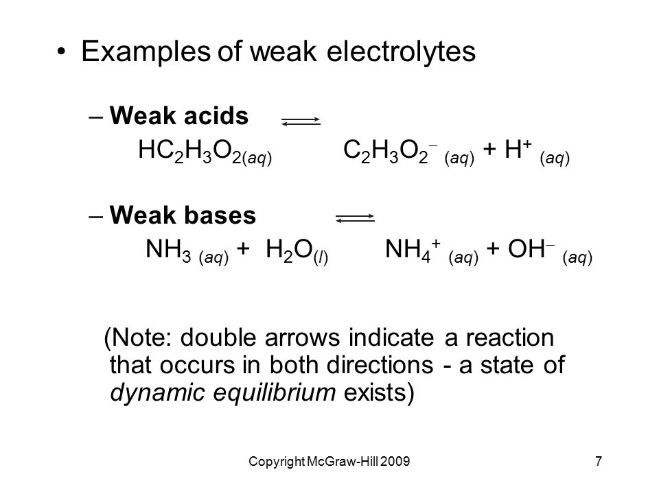 7 Examples of weak electrolytes –Weak acids HC 2 H 3 O 2(aq) C 2 H 3 O 2  (aq) + H + (aq) –Weak bases NH 3 (aq) + H 2 O (l) NH 4 + (aq) + OH  (aq) (Note: double arrows indicate a reaction that occurs in both directions - a state of dynamic equilibrium exists)