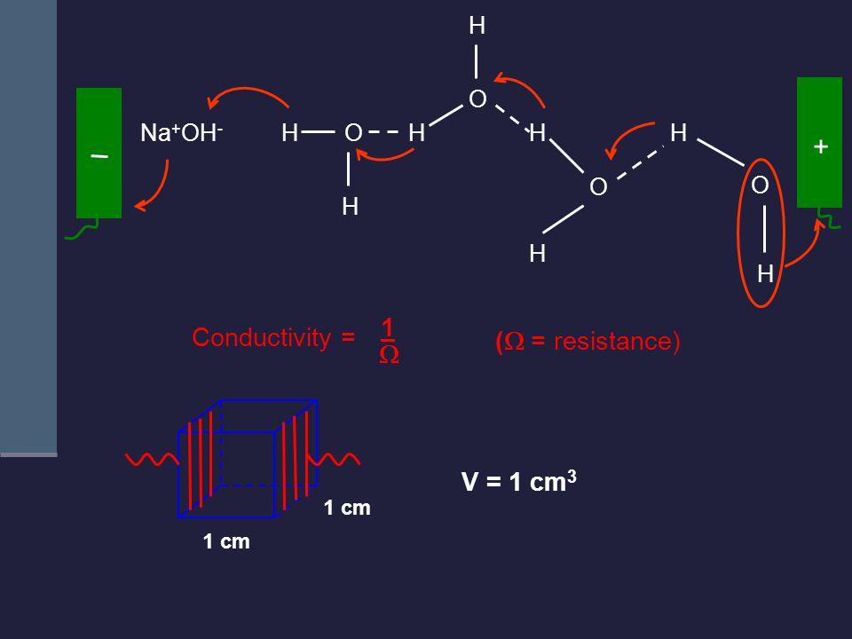 + Na + OH - H O H H O H H O H H O H  Conductivity = 1 (  = resistance) 1 cm V = 1 cm 3