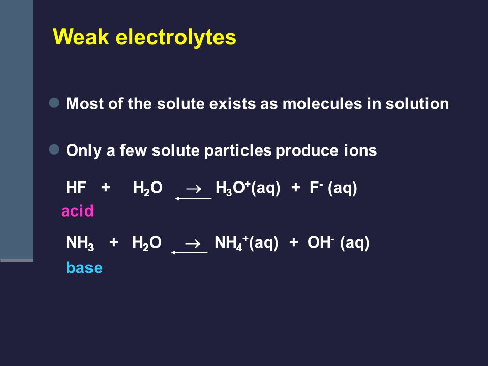 Weak electrolytes Most of the solute exists as molecules in solution Only a few solute particles produce ions HF + H 2 O  H 3 O + (aq) + F - (aq) acid NH 3 + H 2 O  NH 4 + (aq) + OH - (aq) base