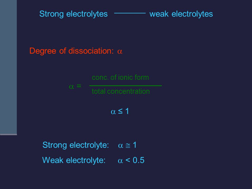 Strong electrolytes weak electrolytes conc.