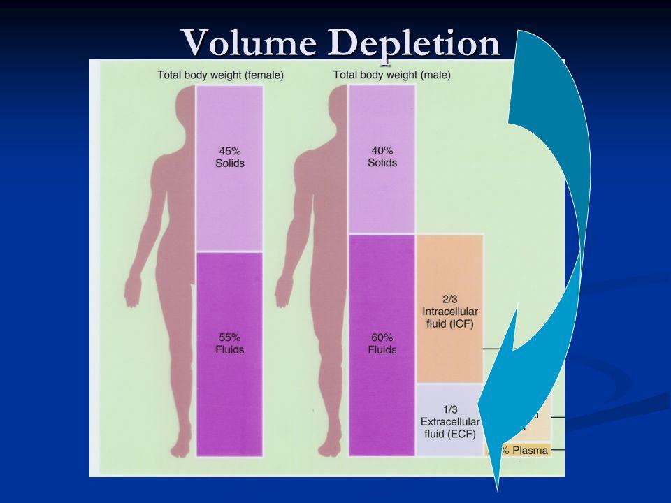 Volume Depletion