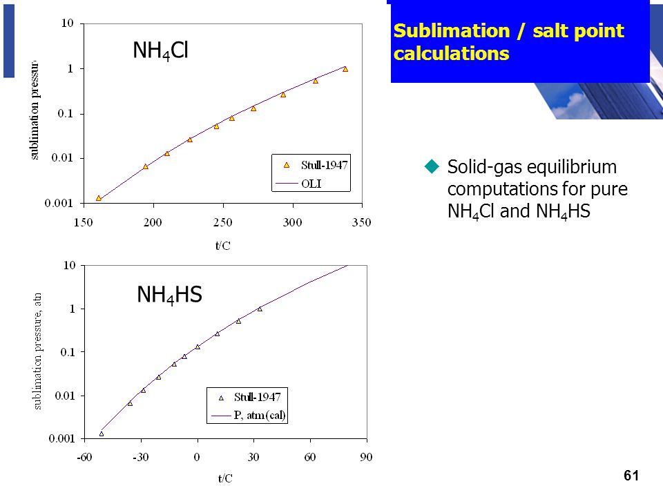 THINK SIMULATION Think simulation 61 Sublimation / salt point calculations  Solid-gas equilibrium computations for pure NH 4 Cl and NH 4 HS NH 4 Cl NH 4 HS