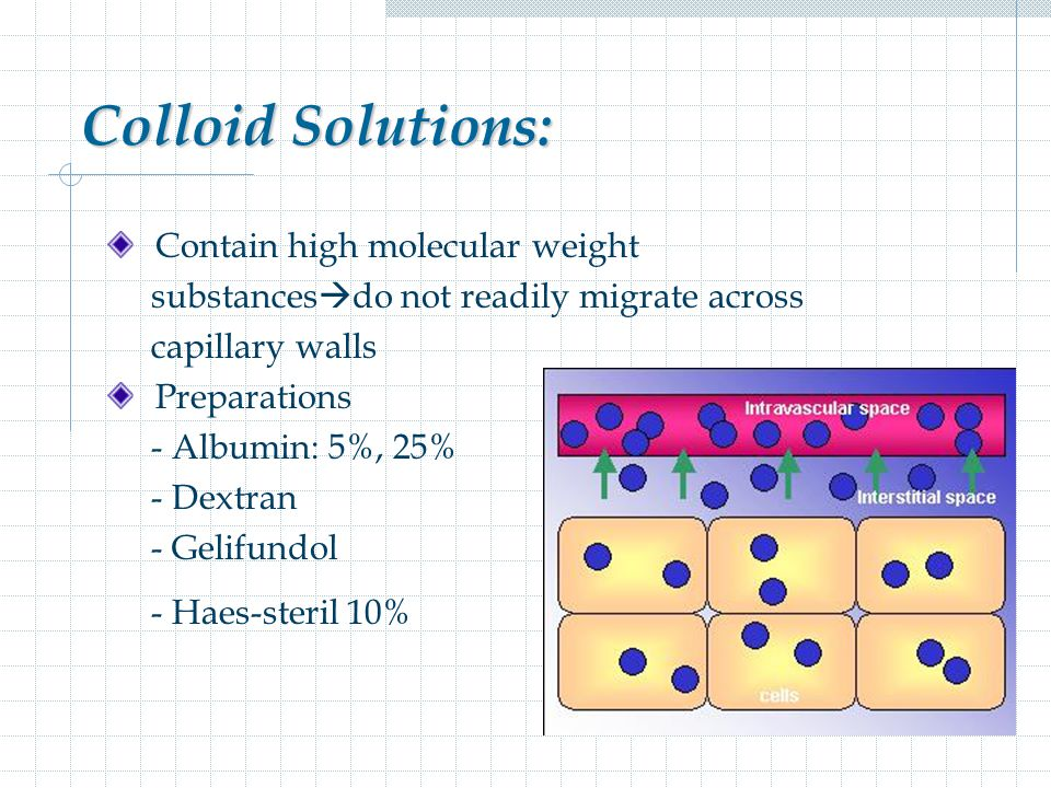 Colloid Solutions: Contain high molecular weight substances  do not readily migrate across capillary walls Preparations - Albumin: 5%, 25% - Dextran
