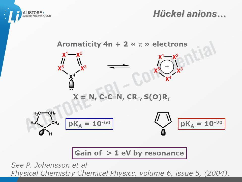 Présentation du 15 octobre 2009 Hückel anions… X = N, C-CN, CR F, S(O)R F See P. Johansson et al Physical Chemistry Chemical Physics, volume 6, issue
