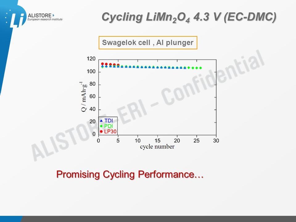 Présentation du 15 octobre 2009 Cycling LiMn 2 O 4 4.3 V (EC-DMC) Swagelok cell, Al plunger Promising Cycling Performance…