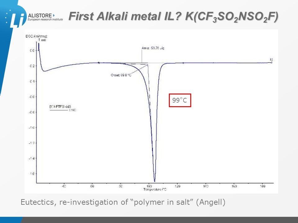"Présentation du 15 octobre 2009 First Alkali metal IL? K(CF 3 SO 2 NSO 2 F) Eutectics, re-investigation of ""polymer in salt"" (Angell) 99°C"