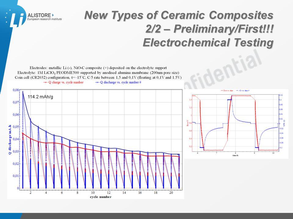 Présentation du 15 octobre 2009 New Types of Ceramic Composites 2/2 – Preliminary/First!!! Electrochemical Testing