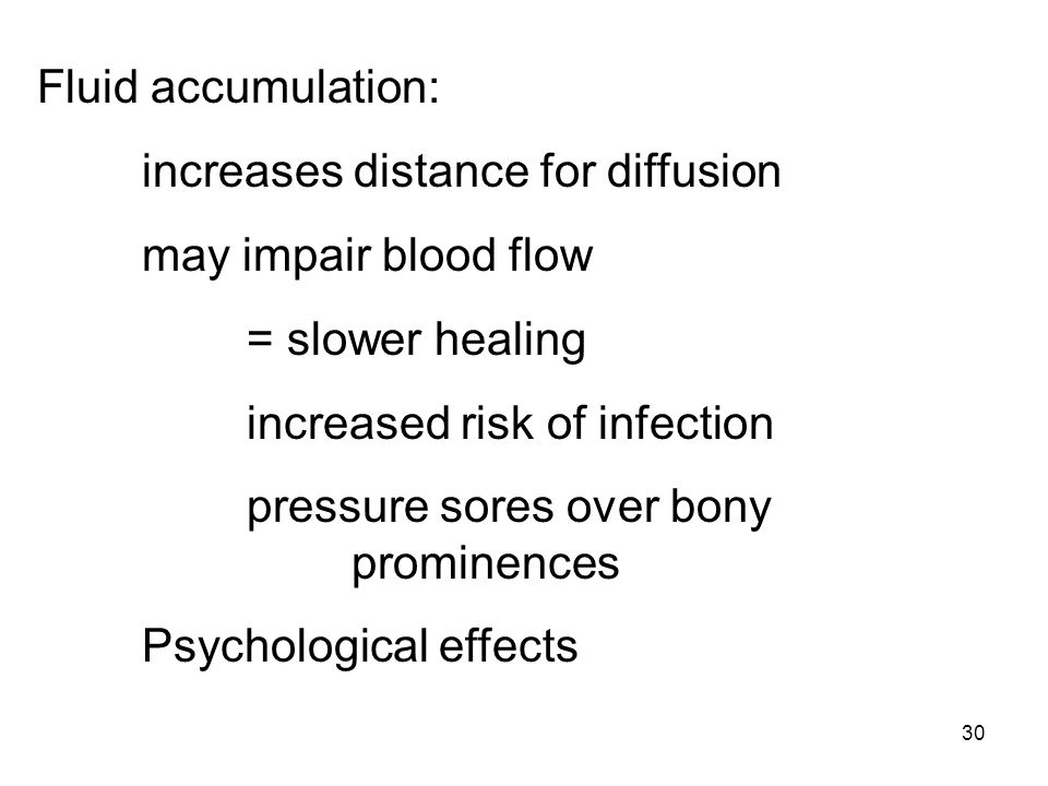 30 Fluid accumulation: increases distance for diffusion may impair blood flow = slower healing increased risk of infection pressure sores over bony pr