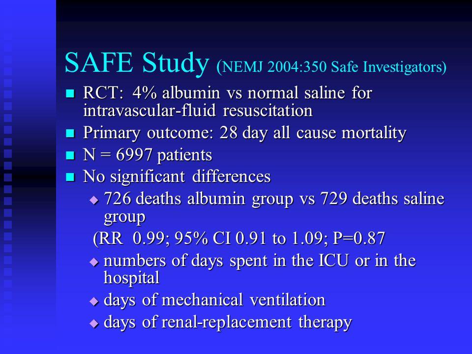 SAFE Study ( NEMJ 2004:350 Safe Investigators) RCT: 4% albumin vs normal saline for intravascular-fluid resuscitation RCT: 4% albumin vs normal saline