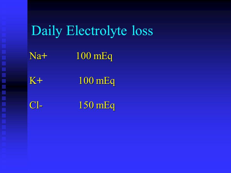 Daily Electrolyte loss Na100 mEq Na+100 mEq K100 mEq K+ 100 mEq Cl- 150 mEq
