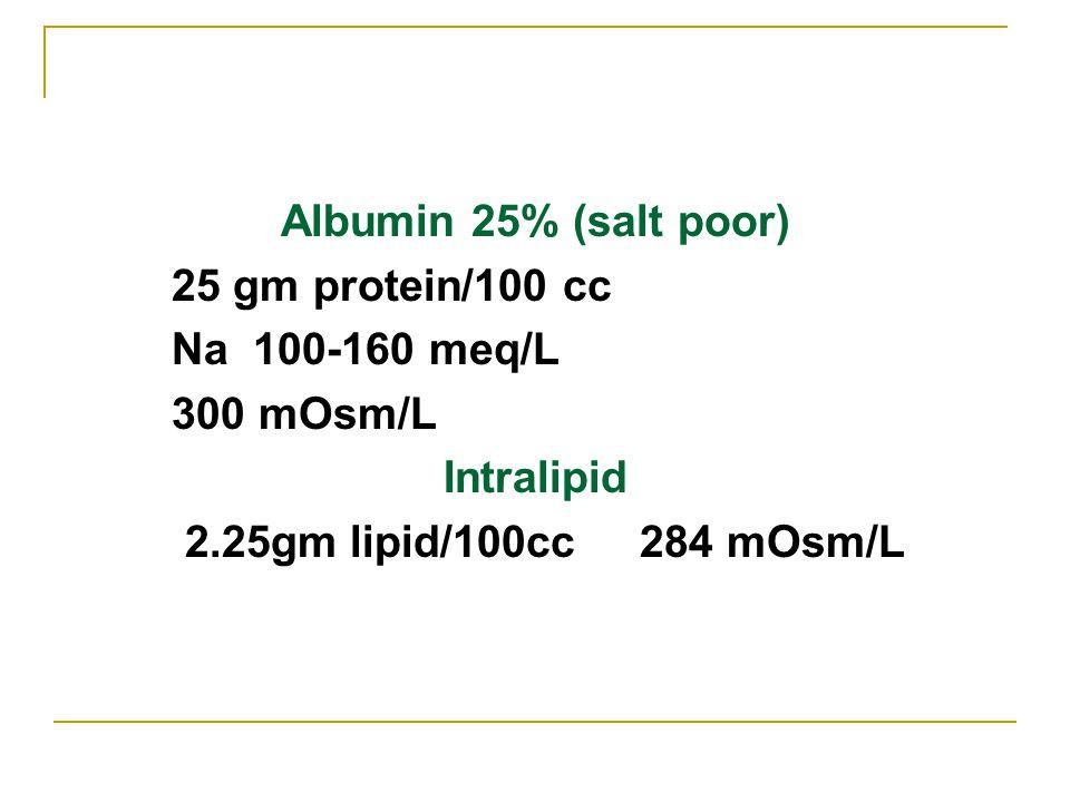 Albumin 25% (salt poor) 25 gm protein/100 cc Na 100-160 meq/L 300 mOsm/L Intralipid 2.25 gm lipid/100cc 284 mOsm/L