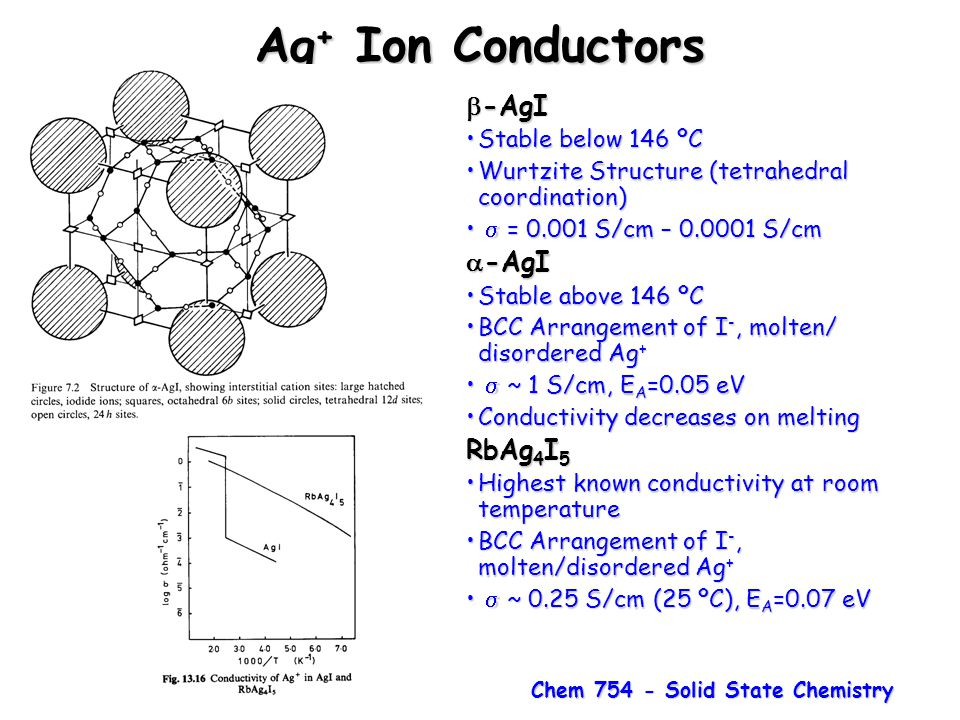 Chem 754 - Solid State Chemistry Ag + Ion Conductors  -AgI Stable below 146 ºCStable below 146 ºC Wurtzite Structure (tetrahedral coordination)Wurtzi