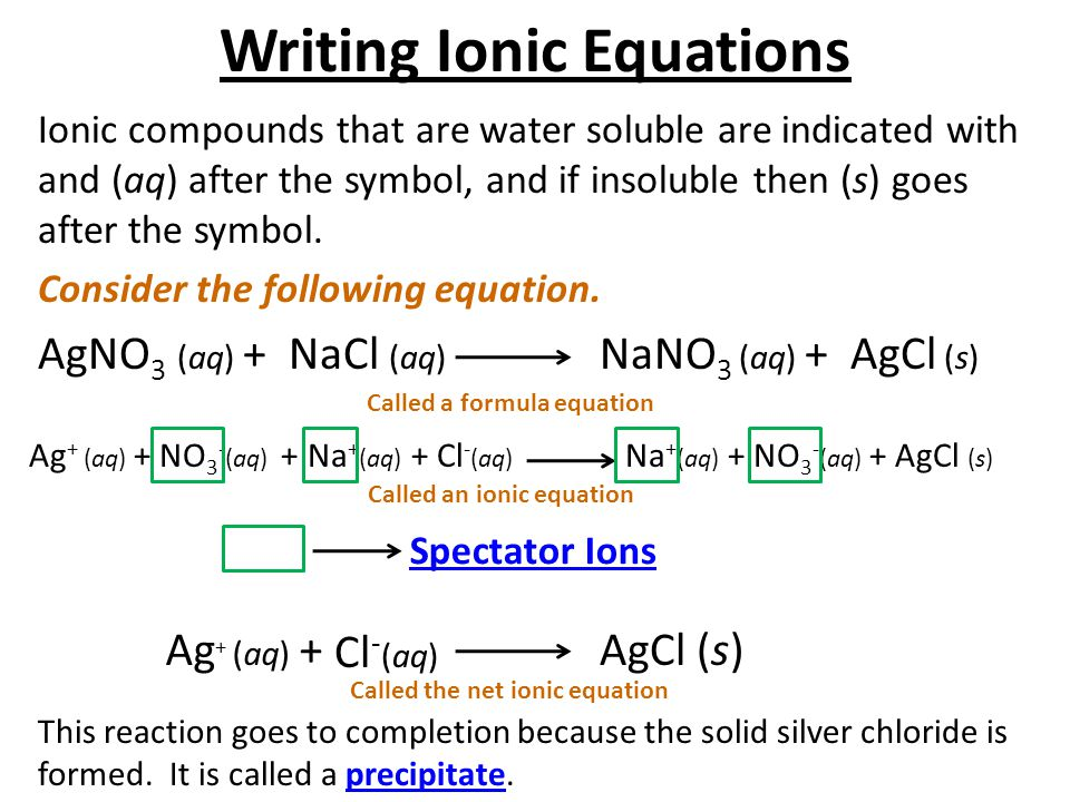 Writing Ionic Equations Ionic compounds that are water soluble are indicated with and (aq) after the symbol, and if insoluble then (s) goes after the symbol.
