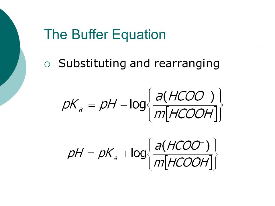 The Buffer Equation  Substituting and rearranging