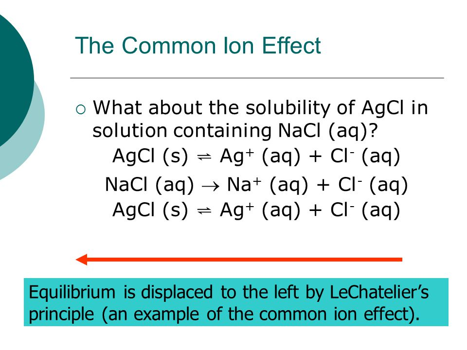 The Common Ion Effect  What about the solubility of AgCl in solution containing NaCl (aq).