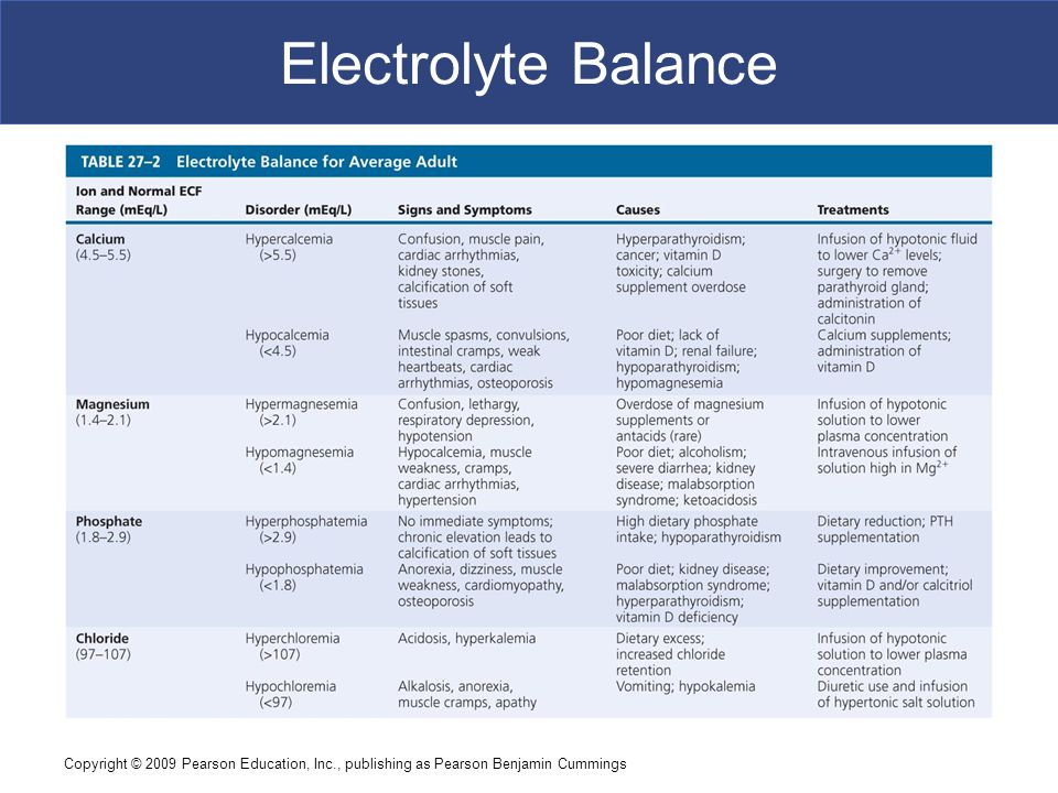 Copyright © 2009 Pearson Education, Inc., publishing as Pearson Benjamin Cummings Electrolyte Balance