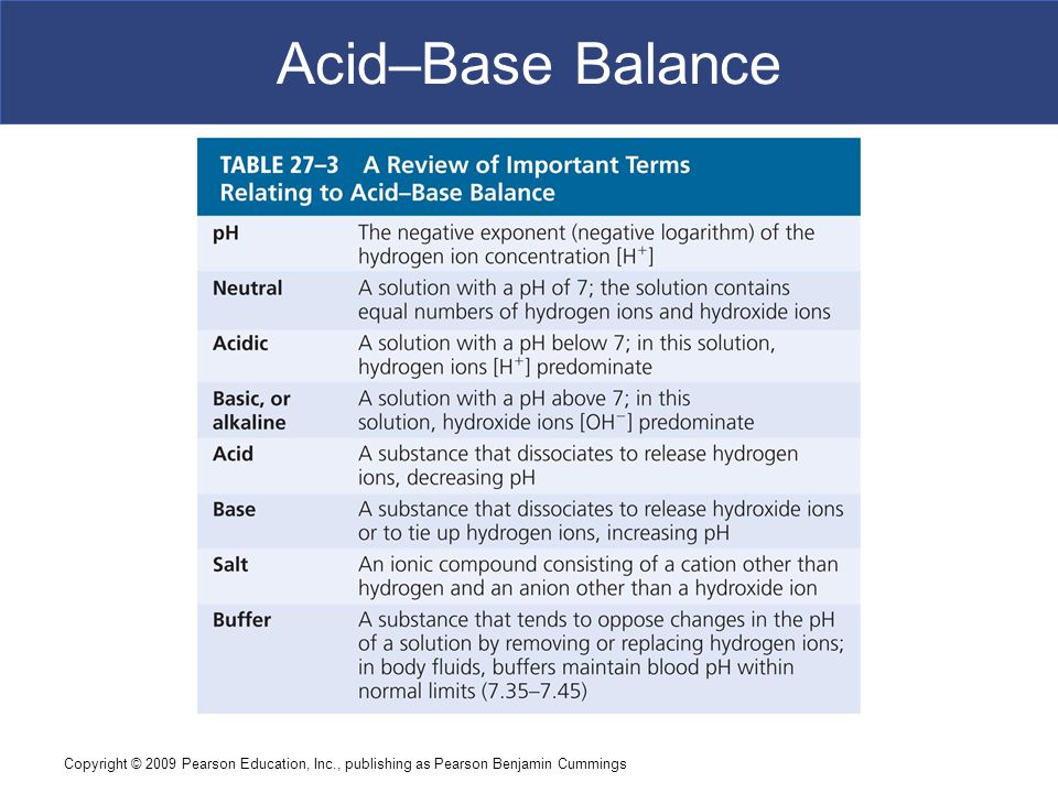 Copyright © 2009 Pearson Education, Inc., publishing as Pearson Benjamin Cummings Acid–Base Balance